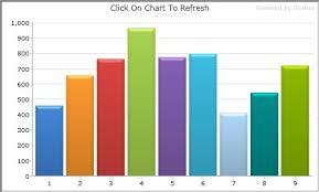 League Of Legends Mmr Chart Season 5 Provisional Matches Chart