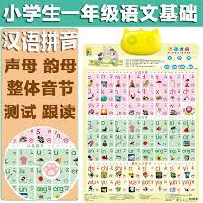 Chinese Sound Chart Usd 12 47 Childrens Cognitive Literacy Chinese Sound Rhyme
