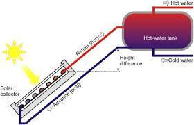 2003 suzuki grand vitara wiring diagram images suzuki grand diagram likewise 2007 suzuki grand vitara fuse box furthermore 2004