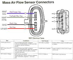 mass air flow sensor wiring diagram wiring diagrams 2002 explorer wiring diagram maf diagrams for automotive