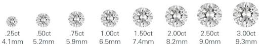 What Exactly Is A Diamond Carat Beldiamond