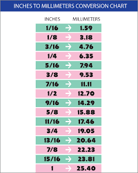 Imperial Chart Imperial Metric Conversion Chart Love Mini Free Digital