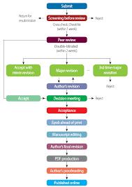 Annals Of Pediatric Endocrinology Metabolism Apem