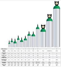 Gas Bottle Sizes Chart 20 Rare Oxygen Cylinders Size Chart