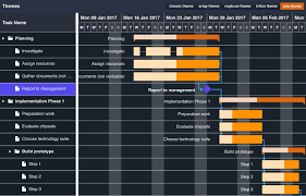 Sencha Extjs Gantt Chart