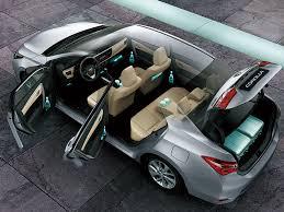 TOYOTA Corolla Altis specs - 2014, 2015, 2016, 2017, 2018 ...