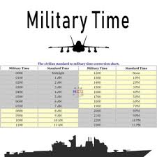 Military Zulu Time Chart Understanding And Using Military Time