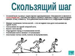 Ответы mail ru Скользящий шаг Задали реферат а найти не могу  Скользящий шаг Задали реферат а найти не могу помогите
