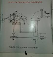 Centrifugal Governor Design Governors Engineering Stream
