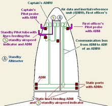 flight control modes illustration of the air data reference system on airbus a330