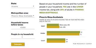 average salary calculator are you in the u s middle class try our income calculator pew