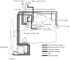 nissan micra engine diagram unique nissan 1400 wiring diagram pdf 1989 Nissan Pickup Wiring Diagram nissan micra engine diagram unique nissan 1400 wiring diagram pdf nissan pinterest