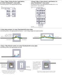 wiring diagram tremendous blitz dual turbo timer wiring diagram apexi auto timer for na & turbo wiring diagram apexi auto timer full size of wiring diagram wiring diagram pottertonal heating programmer thermostat room randall 1680x2029 great