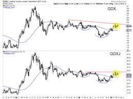Gold Info News Gold Updates Menzgold