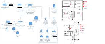 wired network diagram with two router home png striking wiring how to setup a network switch and router at Home Wired Network Diagram
