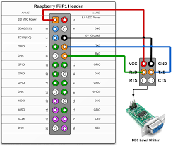 sha raspberry pi rs232 serial interface options re below is a wiring diagram illustrating how to connect the level shifter serial interface