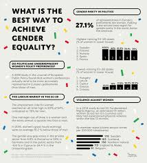 Whats The Best Way To Achieve Gender Equality Debating Europe
