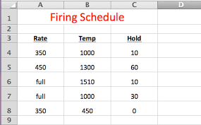 Excel Assignments Microsoft Excel Assignments Megan Gigliotti