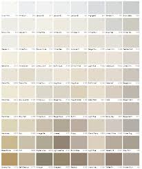 Dulux White Color Chart How To Choose The Best White Paint For Interior Walls And