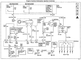system wiring diagrams 1995 chevy blazer system wiring diagrams 01 blazer bucking jerky blazer forum chevy blazer forums