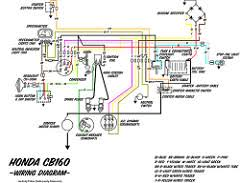 cb160 wiring diagram scanned and colorized might be of he flickr cb160 wiring diagram by wiiildstyle