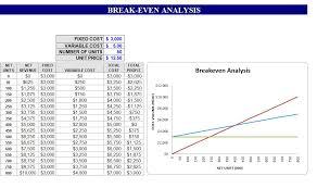 10 Amazing Break Even Analysis Free Template Excel Word