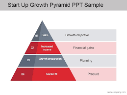 Pyramid Ppt Start Up Growth Pyramid Ppt Sample Presentation Powerpoint