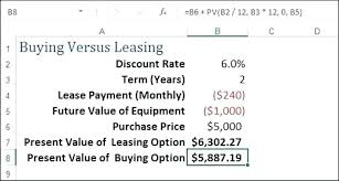 Leasing Vs Buying A Car Pros And Cons Finance Lease Calculator Excel