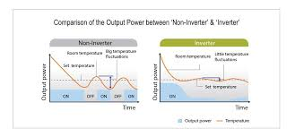 power consumption of ac electricity usage