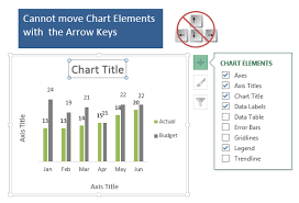 How To Add Arrows In Excel Chart Move And Align Chart Titles Labels Legends With The Arrow
