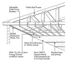 false ceiling detail drawings pdf gradfairs