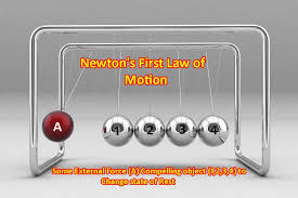 Laws Of Motion Examples What Is Newtons First Law Of Motion Definition Examples