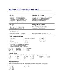 Med Math Conversion Chart School Nursing Math Nursing