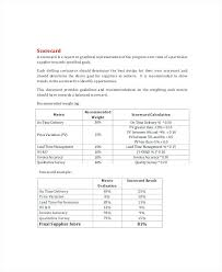 How To Write An Essay Introduction About Class Evaluation Samples Of ...
