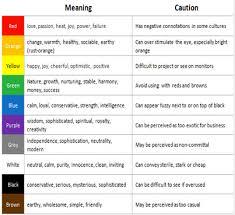 Colour Mood Boards Rebecca Moody