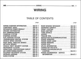 2005 dodge dakota wiring diagram manual original Dodge Dakota Wiring Diagrams 2005 dodge dakota wiring diagram manual original table of contents page dodge dakota wiring diagram 2006
