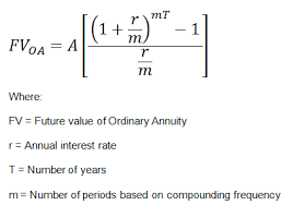 Future Value And Present Value Of Ordinary Annuity Finance