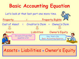 financial claims in accounting assets are property or items of value owned by a business 5 basic accounting equation