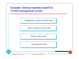 Software System Design Example Software Engineering Architectural Design Chapter 6 Dr Doaa