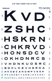 Vision Chart For Driver S License Texas Driver License Online Charts Collection