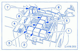 jaguar xj6 fuse box car wiring diagram download cancross co 1996 Honda Accord Fuse Box Diagram 1996 jaguar xj6 fuse box diagram vehiclepad jaguar xj6 1996 jaguar xj6 fuse box 1996 jaguar xj6 fuse box diagram vehiclepad jaguar xj6 1996 with regard to 1996 honda accord fuse panel diagram