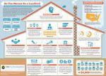residential development business plan