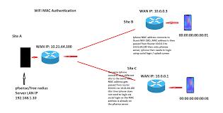 pfsense WiFi MAC authentication | Netgate Forum