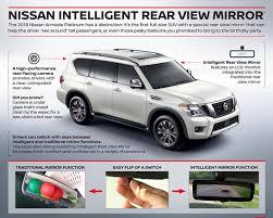2018 nissan y62. wonderful nissan us 2018 nissan patrol y62 released u2013 prices start at 45600  ultimate  car blog inside nissan y62