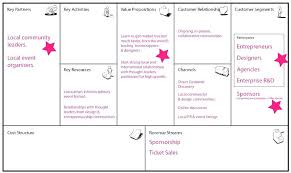 Lean Canvas Business Plan Template – Mklaw