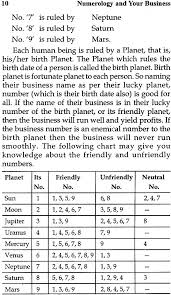 Numerology Friendly Numbers Chart Numerology And Your Business