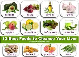 Diet Chart For Fatty Liver Grade 3 Fatty Liver Diet