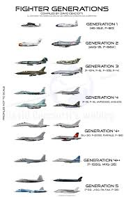 Fighter Aircraft Comparison Chart Fighter Generations Comparison Chart Stealth Aircraft