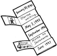 Printable Flip Chart Template Bedowntowndaytona Com
