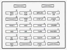 1998 bmw 740il fuse box diagra example electrical wiring diagram \u2022 1988 Suburban Fuse Panel 1998 at 1998 Bmw 740il Fuse Box Diagram